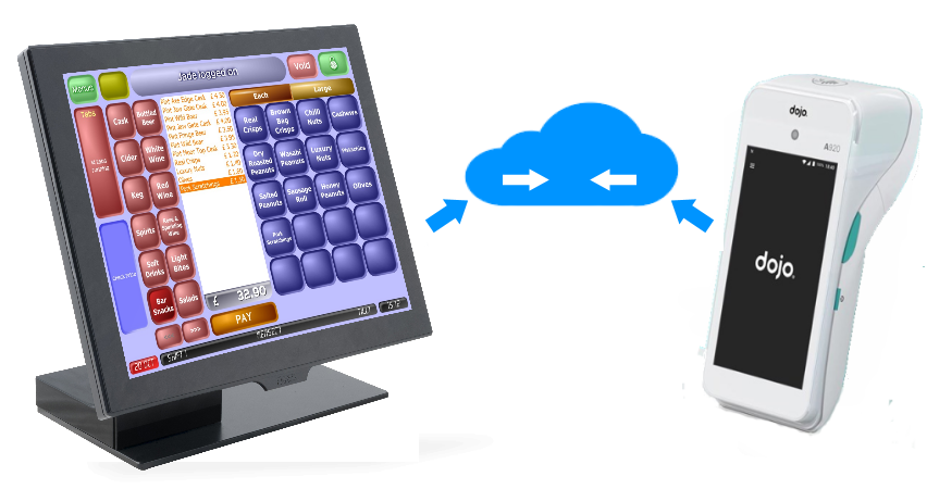 shows memsec till and dojo terminal communicating via the cloud